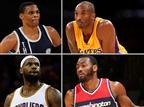 חג עבורנו: הכל לקראת טירוף הכריסמס ב-NBA