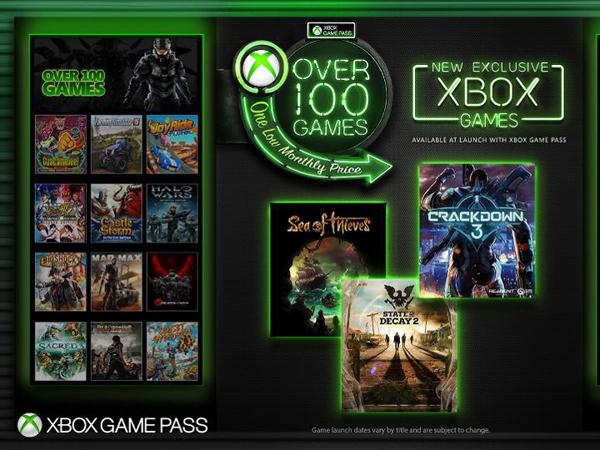 שירות XBOX GAME PASS - אחד השירותים המשתלמים עבור הצרכנים והשחקנים