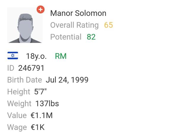 הנתונים של סולומון כפי שמופיעים באתרי FUT