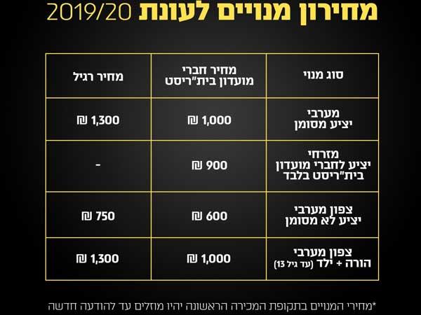 """מחירי המינויים של בית""""ר ירושלים"""