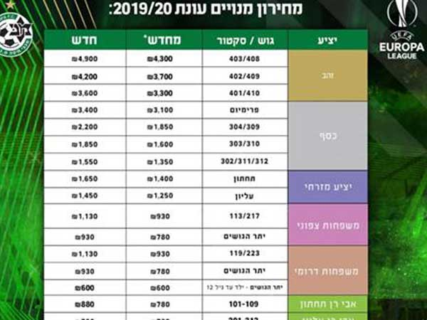 מחירי המינויים של מכבי חיפה