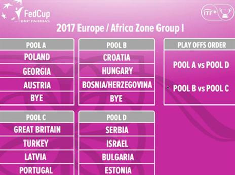 הנבחרת שובצה לבית עם בולגריה, אסטוניה וסרביה
