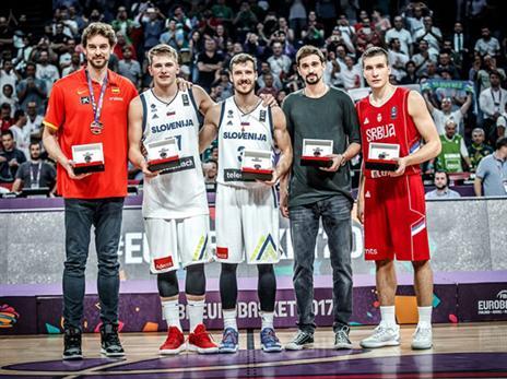 דראגיץ' ודונצ'יץ' נכנסו לחמישיית הטורניר (יחד עם שבד, פאו גאסול ובוגדנוביץ') (FIBA)